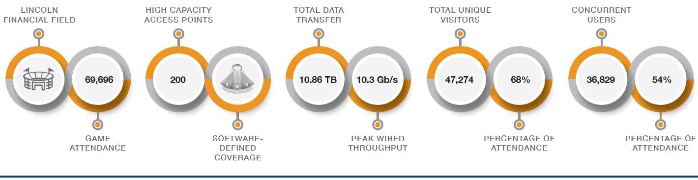 wirelessmaxx wlan berater und experte für EKAHAU Planung WIFI6 802.11ax Ausleuchtung schulisches WLAN Mist Juniper Access Point